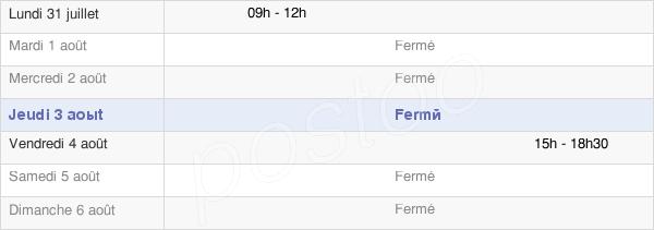 horaires d'ouverture de la Mairie De Vieillespesse