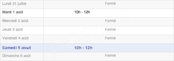 horaires d'ouverture de la Mairie De Lorcières