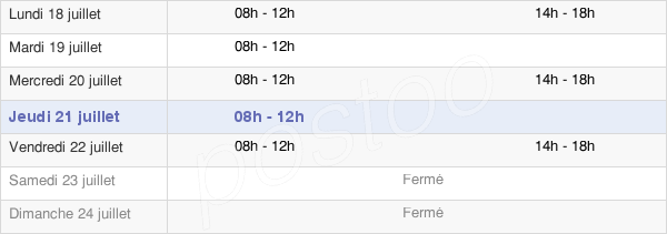 horaires d'ouverture de la Mairie De Feugarolles