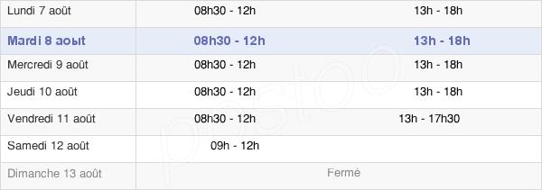 horaires d'ouverture de la Mairie De Castelculier
