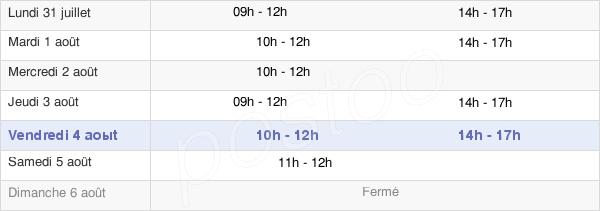 horaires d'ouverture de la Mairie De Donnemain-Saint-Mamès