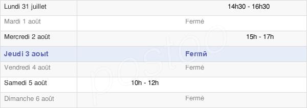 horaires d'ouverture de la Mairie De Saint-Lucien