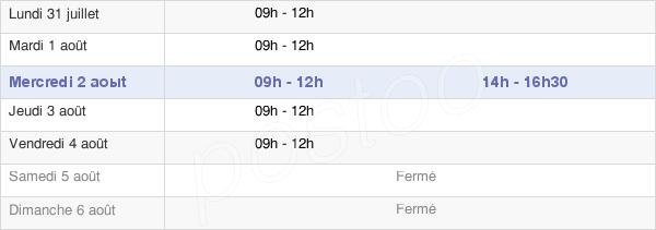 horaires d'ouverture de la Mairie De Lormaye