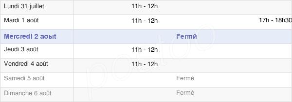 horaires d'ouverture de la Mairie De Meslay-Le-Vidame