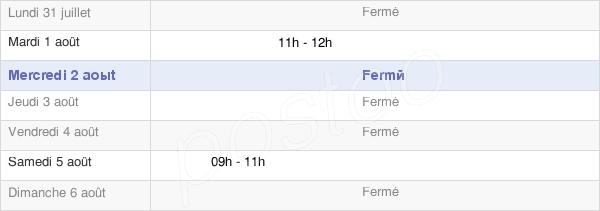 horaires d'ouverture de la Mairie De Bazoches-En-Dunois