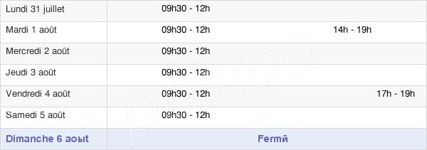 horaires d'ouverture de la Mairie De La Chaussée-D'Ivry