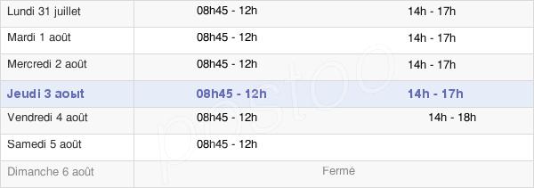 horaires d'ouverture de la Mairie De Nogent-Le-Roi