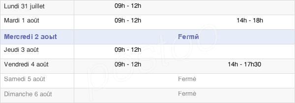 horaires d'ouverture de la Mairie De Gellainville