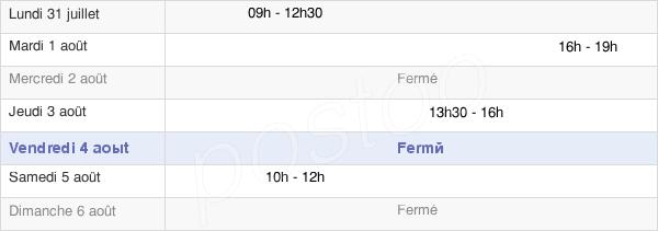 horaires d'ouverture de la Mairie De Berchères-Les-Pierres