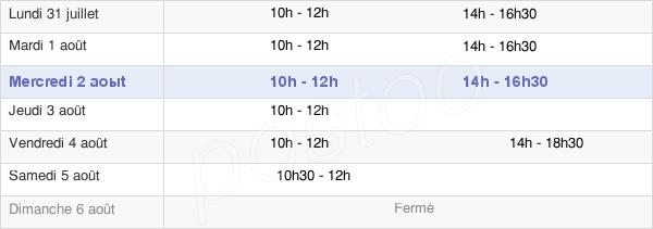 horaires d'ouverture de la Mairie De Sainville