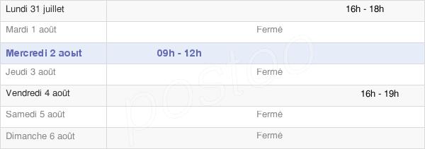 horaires d'ouverture de la Mairie De Croisilles