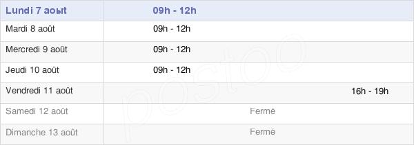 horaires d'ouverture de la Mairie De Bailleau-L'Évêque