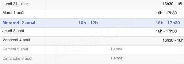 horaires d'ouverture de la Mairie De La Chapelle-Du-Noyer
