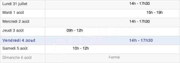 horaires d'ouverture de la Mairie De Villemeux-Sur-Eure