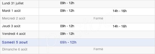 horaires d'ouverture de la Mairie De Sorel-Moussel