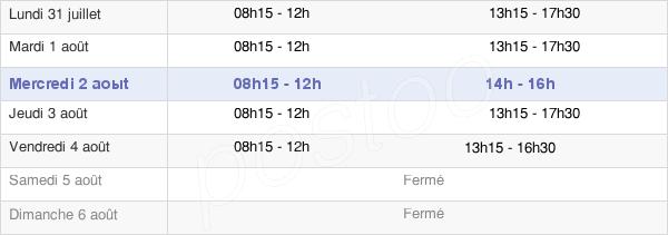 horaires d'ouverture de la Mairie De Voves