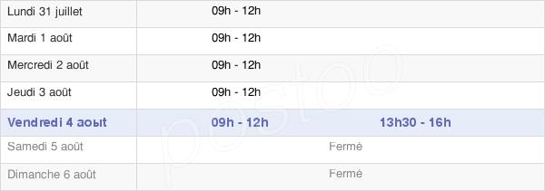 horaires d'ouverture de la Mairie De Sancheville