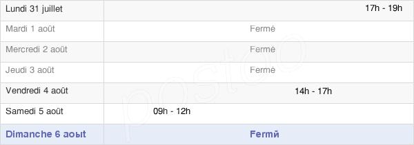 horaires d'ouverture de la Mairie De Denonville