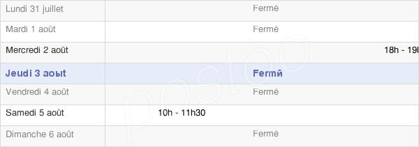 horaires d'ouverture de la Mairie De Pré-Saint-Martin