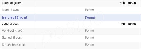horaires d'ouverture de la Mairie De Gohory