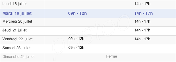 horaires d'ouverture de la Mairie De Bû