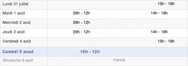 horaires d'ouverture de la Mairie De Thiron-Gardais