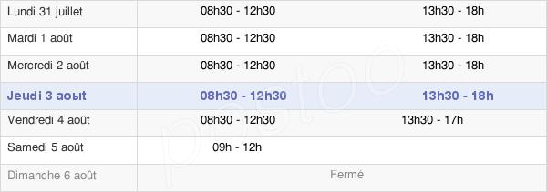horaires d'ouverture de la Mairie De Dreux