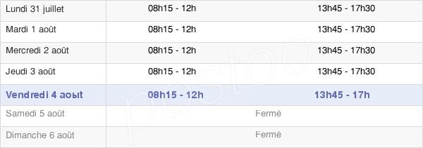 horaires d'ouverture de la Mairie De Bonneval