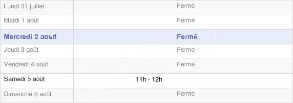 horaires d'ouverture de la Mairie De Bailleau-Armenonville