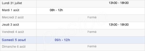 horaires d'ouverture de la Mairie De Fontaine-Simon