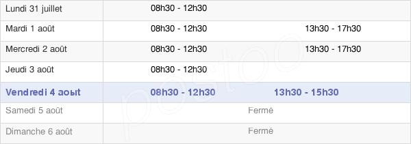 horaires d'ouverture de la Mairie De Gorbio
