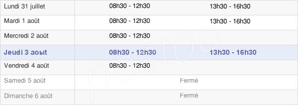 horaires d'ouverture de la Mairie De Le Bar-Sur-Loup