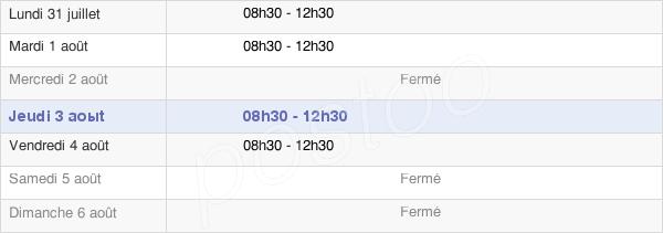 horaires d'ouverture de la Mairie De Cuébris