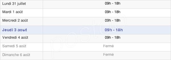 horaires d'ouverture de la Mairie Du Cannet