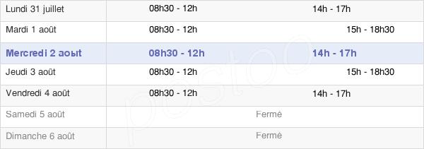 horaires d'ouverture de la Mairie De Fronton