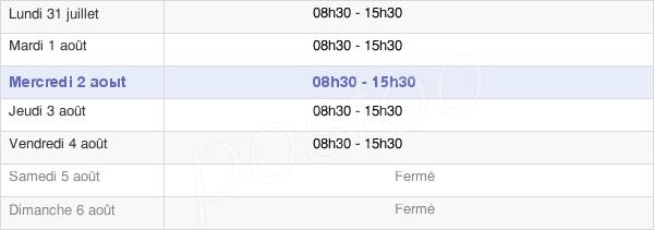horaires d'ouverture de la Mairie De Tourrette-Levens