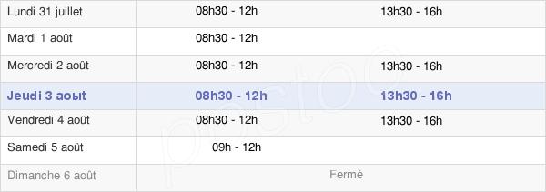 horaires d'ouverture de la Mairie De Levens