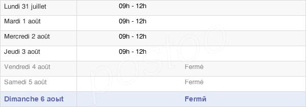 horaires d'ouverture de la Mairie De Cipières