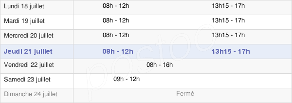 horaires d'ouverture de la Mairie De Villeneuve Loubet