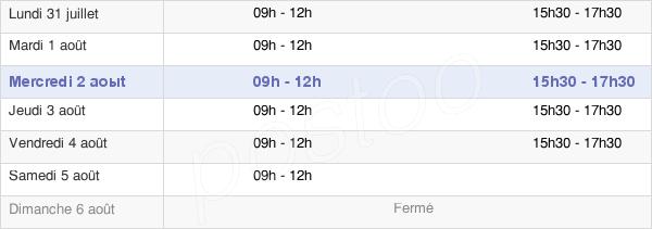 horaires d'ouverture de la Mairie De Gorges
