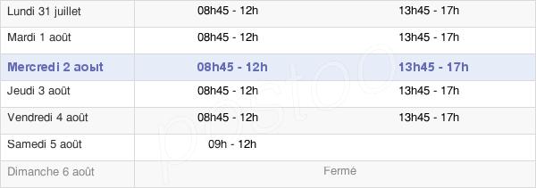 horaires d'ouverture de la Mairie De Batz-Sur-Mer
