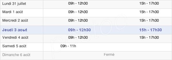 horaires d'ouverture de la Mairie De Boussay
