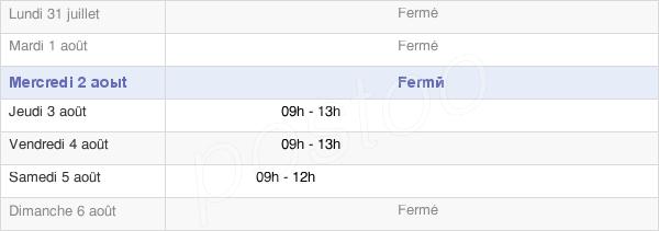 horaires d'ouverture de la Mairie De Trans-Sur-Erdre